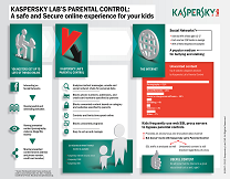 content/nb-no/images/repository/isc/parental-control.png