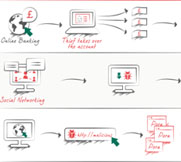 content/nb-no/images/repository/smb/is-your-business-secure-infographic.jpg