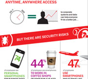 content/nb-no/images/repository/smb/securing-mobile-and-byod-access-for-your-business-infographic.jpg